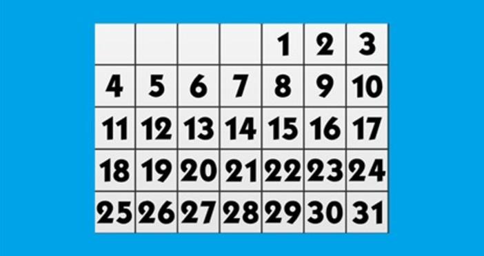 Натиснете на датата си на раждане! Това което прочетах за