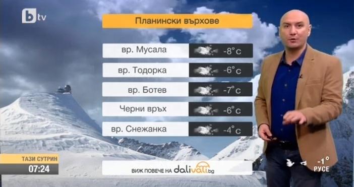 Дежурният синоптик на БТВ Емо Чолаков ни прикани да се