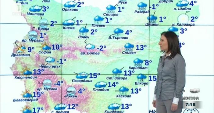 Тази седмица времето ще бъде много различно в Северна и