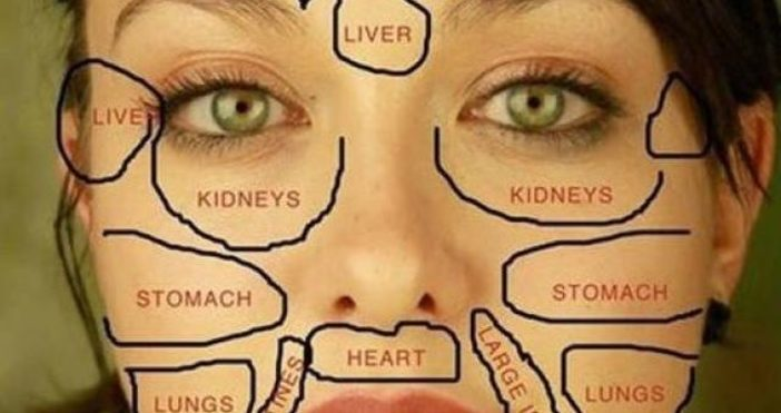 Кожата ни е най-големият ни орган и показва кога нещо