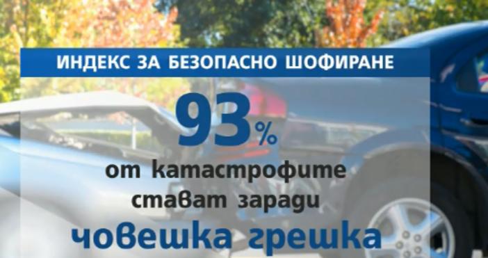 Кадър Нова тв93% от катастрофите на пътя са станали заради
