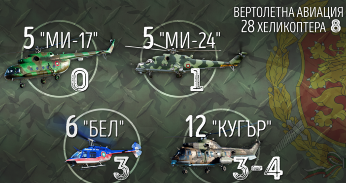 news.bnt.bgОфициално - от военното министерство обявиха защо през юни в