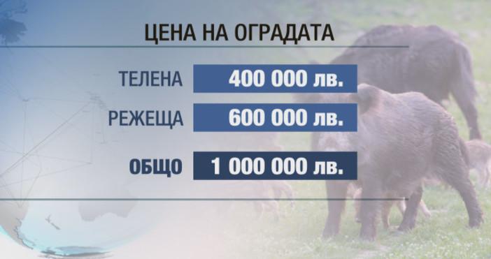 Над 1 млн. лв. ще струва телената ограда на границата