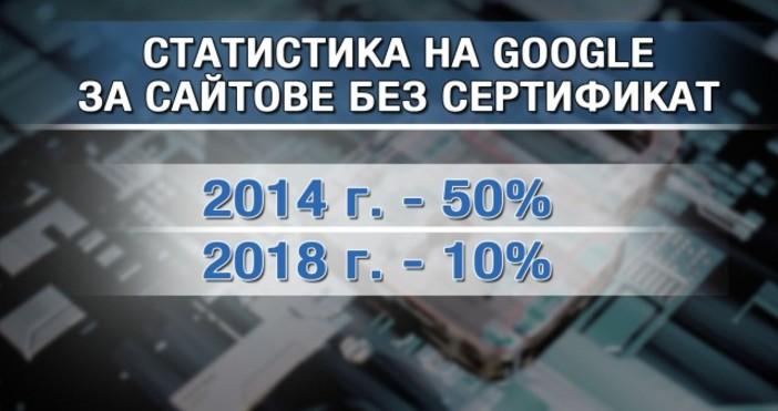 Снимка: btvnovinite.bgБългарските институции продължават да използват незащитени сайтове. Част от