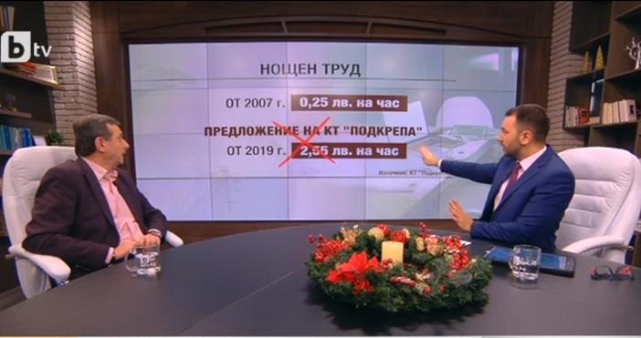 """Снимка: БТВШефът на КТ """"Подкрепа"""" инж. Димитър Манолов изрази разочарование"""