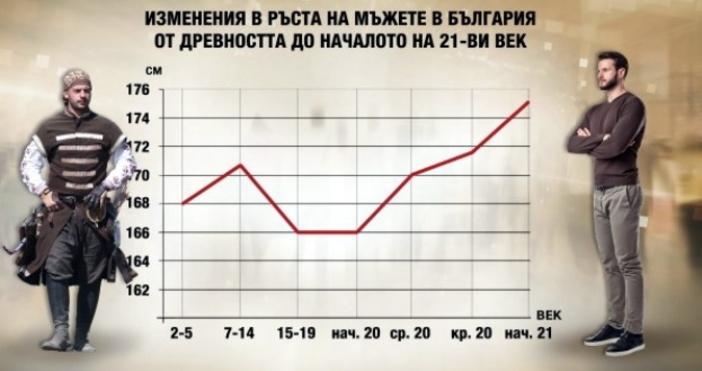 Снимка: btvnovinite.bgРъстът на населението намалява след кризата през 1997 г.