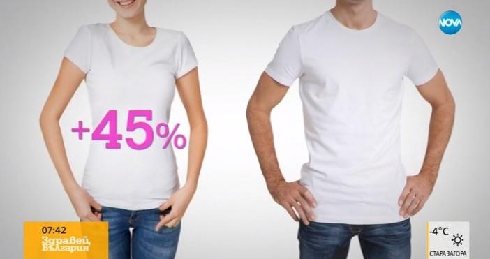 Розовото наистина е по-скъпо от синьото. Проучване на Ню Йоркския