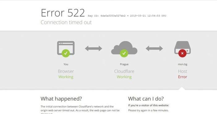Страницата на Министерство на образованието блокира, вероятно заради големият интерес