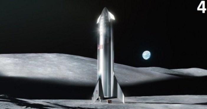 Основателят, генерален директор и собственик на космическата компанияSpaceXИлън Мъск заяви,