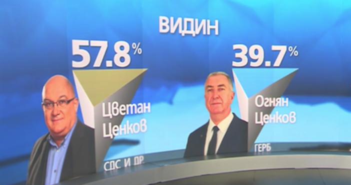 Кадър Нова твЦветан Ценков печели убедително битката за кметския пост