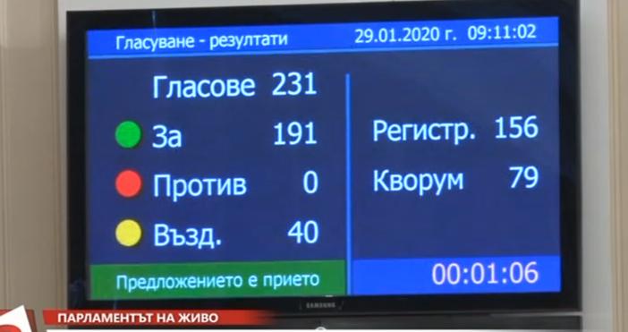 Редактор:Недко Петровe-mail:nedko_petrov_petel.bg@abv.bgКадър: Канал 3Както вече писахме, четвъртият вот на недоверие