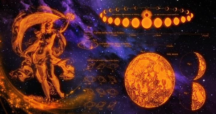lamqta.com/horoskop-za-denq/blogОвен Днес във вашите отношения започва нов етап. За нивото