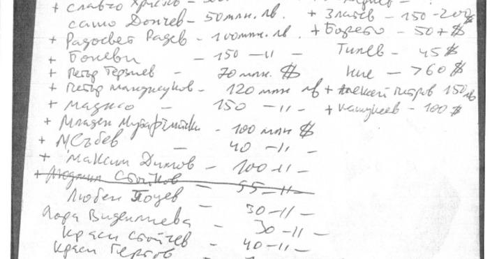 Снимка: Прокуратура на РБългарияСписъкът с имена, срещу които и суми