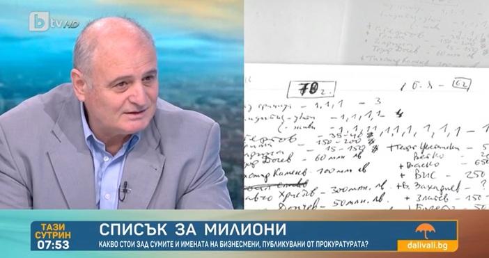 Редактор:Александър Дечевe-mail:alexander_dechev_petel.bg@abv.bgЕкспертът по национална сигурност и бивш главен секретар на