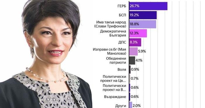 Редактор: Веселин Златковe-mail: veselin_zlatkov_petel.bg@abv.bgснимка: Фейсбук, графика:
