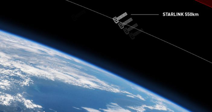 снимка: StarlinkЦелта на проекта Starlink е да осигури високоскоростен широколентов